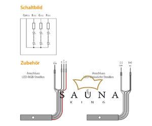 EOS LED-Strips für Dampfbäder