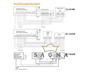 EOS Finnische Saunaofen Zeus, 12kw-36kw, Anthrazit