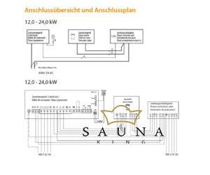 EOS Finnische Saunaofen Shark 12 kW - 24 kW