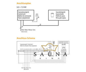 EOS Finn szaunakályha 46U Kompakt (fal mögé építhető), 6kW-7,5kW