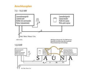 EOS Finnische Saunaofen Euro,7,5kW-12kW