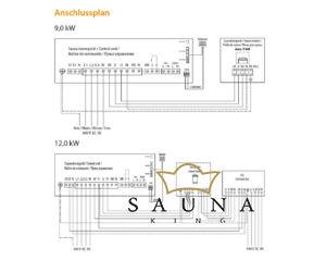 EOS Finnische Saunaofen Cubo Avantgarde, 9,0 kW-12 kW